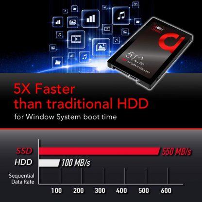 Disco Solido SSD Ecuador